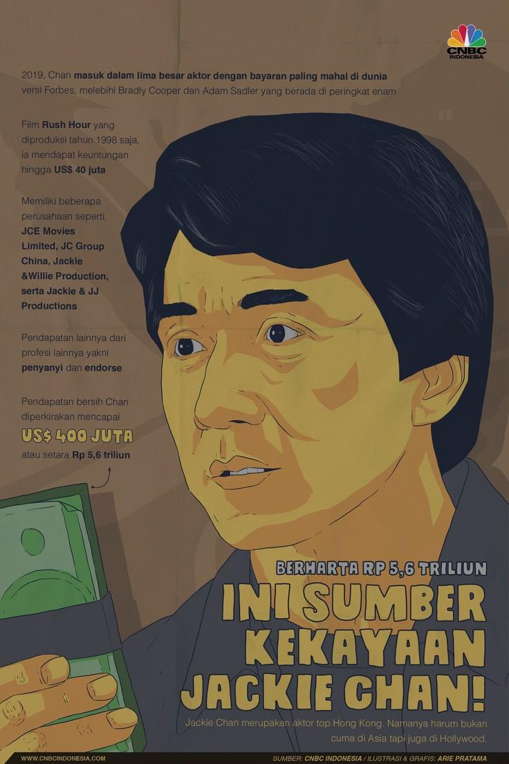 Jackie Chan merupakan salah satu aktor top papan atas dunia yang berasal dari Hong Kong.