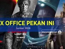 Takhta Box Office Pekan Ini