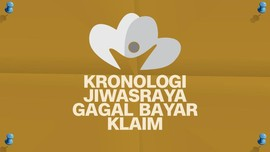 INFOGRAFIS: Kronologi Jiwasraya Gagal Bayar Klaim Asuransi