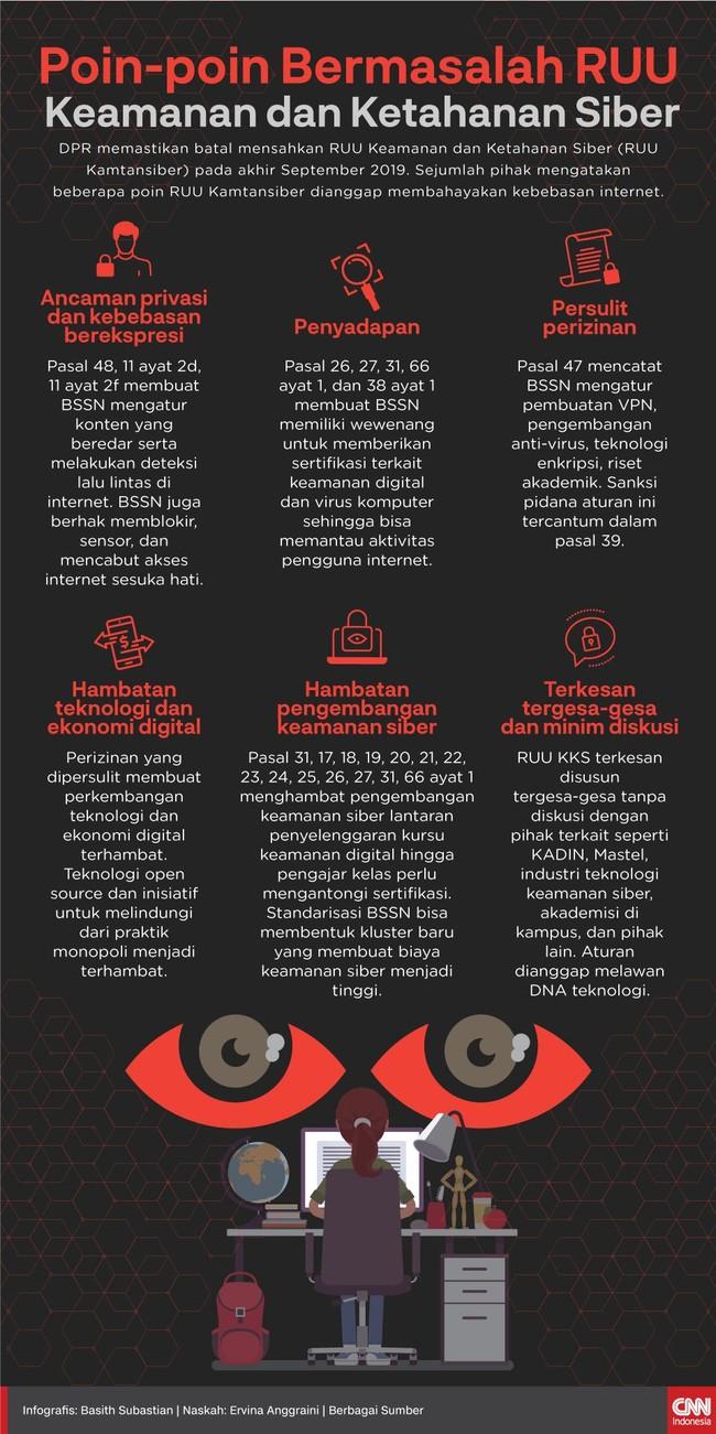 INFOGRAFIS: Poin Bermasalah RUU Keamanan dan Ketahanan Siber