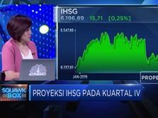 Terkoreksi 3,8% Sepanjang September, IHSG Berpotensi Menguat