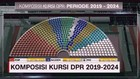 VIDEO: Komposisi Kursi DPR 2019-2024