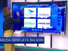 Garuda dan Sriwijaya Balikan