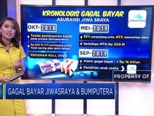 Gagal Bayar Jiwasraya & Bumiputera