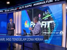 Analisa Faktor Pendorong Pelemahan Bursa Global