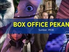 Kedudukan Puncak Box Office Pekan Ini