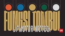 Edusports: Fungsi Tombol di Motor MotoGP