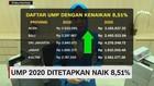 VIDEO: UMP 2020 Ditetapkan Naik 8,51 Persen