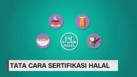 VIDEO: Tata Cara Sertifikasi Halal Kemenag