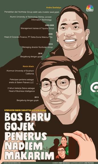 Nadiem Dilantik Jadi Mendikbud, Ini Duo Bos Baru Gojek