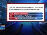 Prabowo Jadi Menhan? Ini Respon Netizen