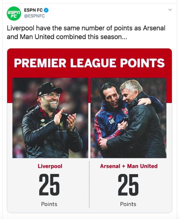 Telan Kekalahan, Meme Sindir Arsenal Bertebaran