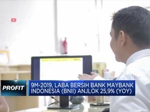 Laba Bersih Bank Maybank Indonesia Anjlok 25,9% (YoY)