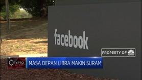 Kelanjutan Uang Libra Faceboook Diragukan