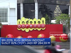 Rugi Bersih Indosat Susut 82% Jadi Rp 284,59 M