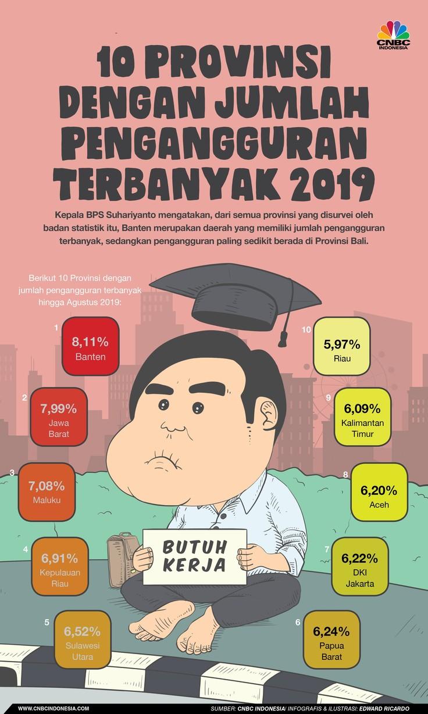 BPS mengumumkan 10 provinsi dengan tingkat pengangguran tertinggi di Indonesia, Selasa (5/11/2019).