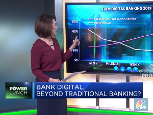 Digital Bank, Beyond Traditional Banking?