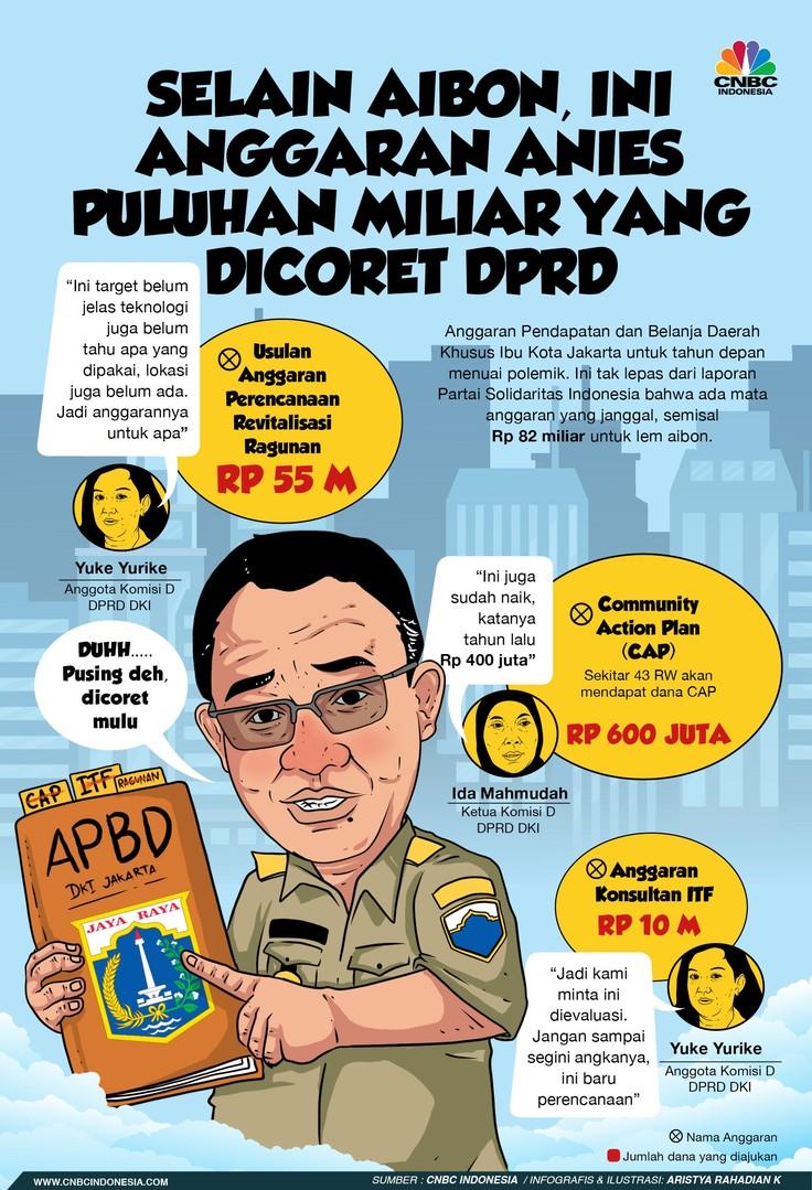 Pembahasan anggaran antara DPRD DKI Jakarta dan Pemerintah Provinsi DKI Jakarta masih berlangsung.