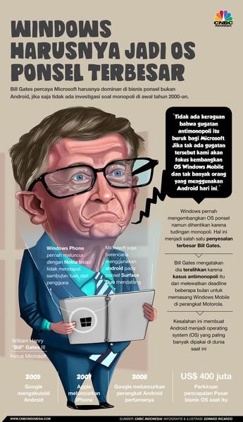 Bill Gates: OS Terbesar HP Mestinya Windows, Bukan Android