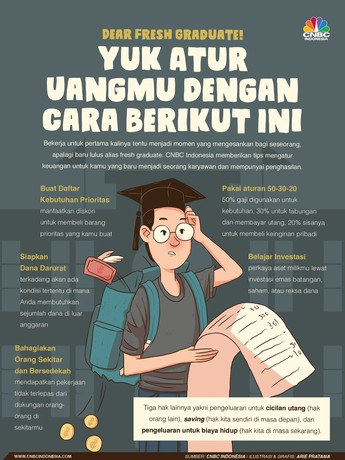 Dear Fresh Graduate! Yuk Simak Cara Atur Keuangan yang Pas