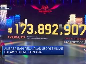 Alibaba Lagi-Lagi Cetak Rekor di Festival Belanja Online