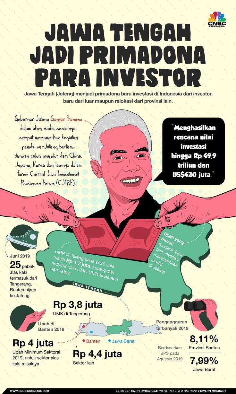Upah yang masih murah menjadi daya tarik investor menanamkan modal di Jateng.