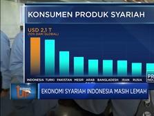 Ekonomi Syariah Indonesia Masih Lemah