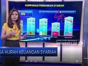 Asa Hijrah Keuangan Syariah Indonesia