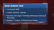 VIDEO: Aksi Terorisme di Indonesia Dalam 4 Tahun Terakhir