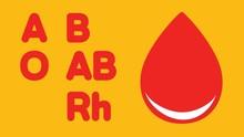 Infografis: Mengenal Golongan Darah Manusia