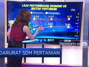 Darurat SDM Pertanian Indonesia
