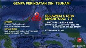 VIDEO: Gempa 7,1 SR Guncang Maluku Utara dan Sulawesi Utara.
