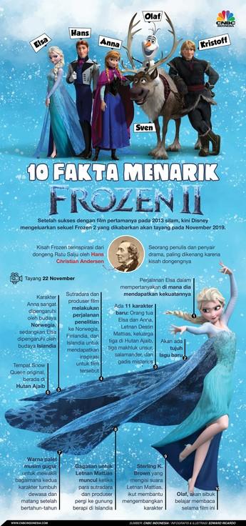 Tayang Pekan Depan, Ini 10 Fakta Menarik Frozen 2