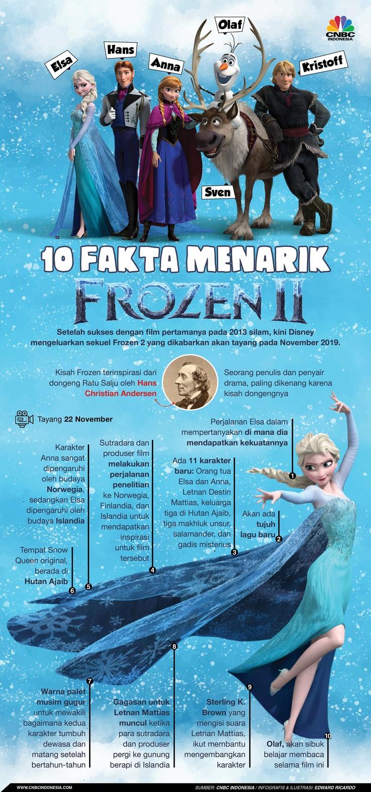 Frozen 2 akan hadir mulai 22 November, ini 10 fakta menariknya