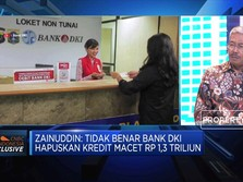 Strategi Bank DKI Fokus Tingkatkan Kualitas Aset