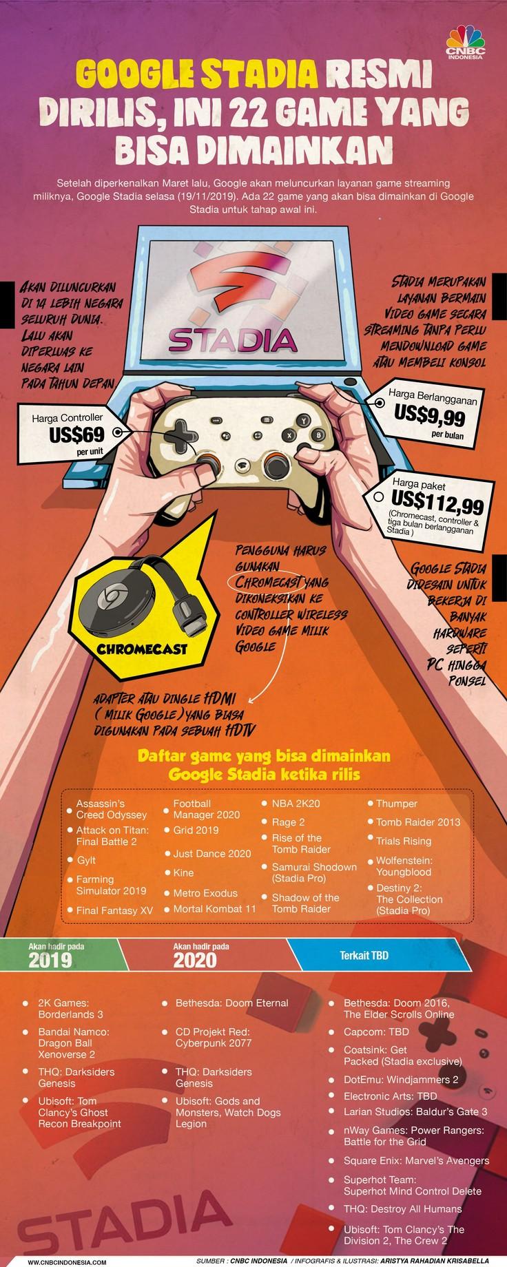 Google Stadia Rilis, Ini 22 Game Online yang Bisa Dimainkan