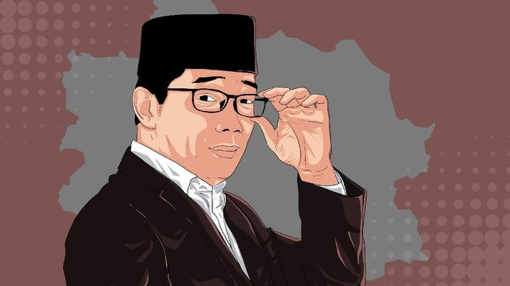 Infografis, Daftar UMK 2020 se-Jawa barat