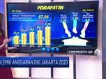 Polemik Anggaran DKI Jakarta 2020