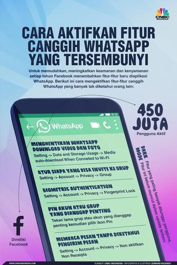 Jangan Kudet, Ini Cara Aktifkan Fitur Canggih WhatsApp