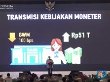 Janji Bos BI: Rupiah Menguat 2019 dan Stabil di 2020