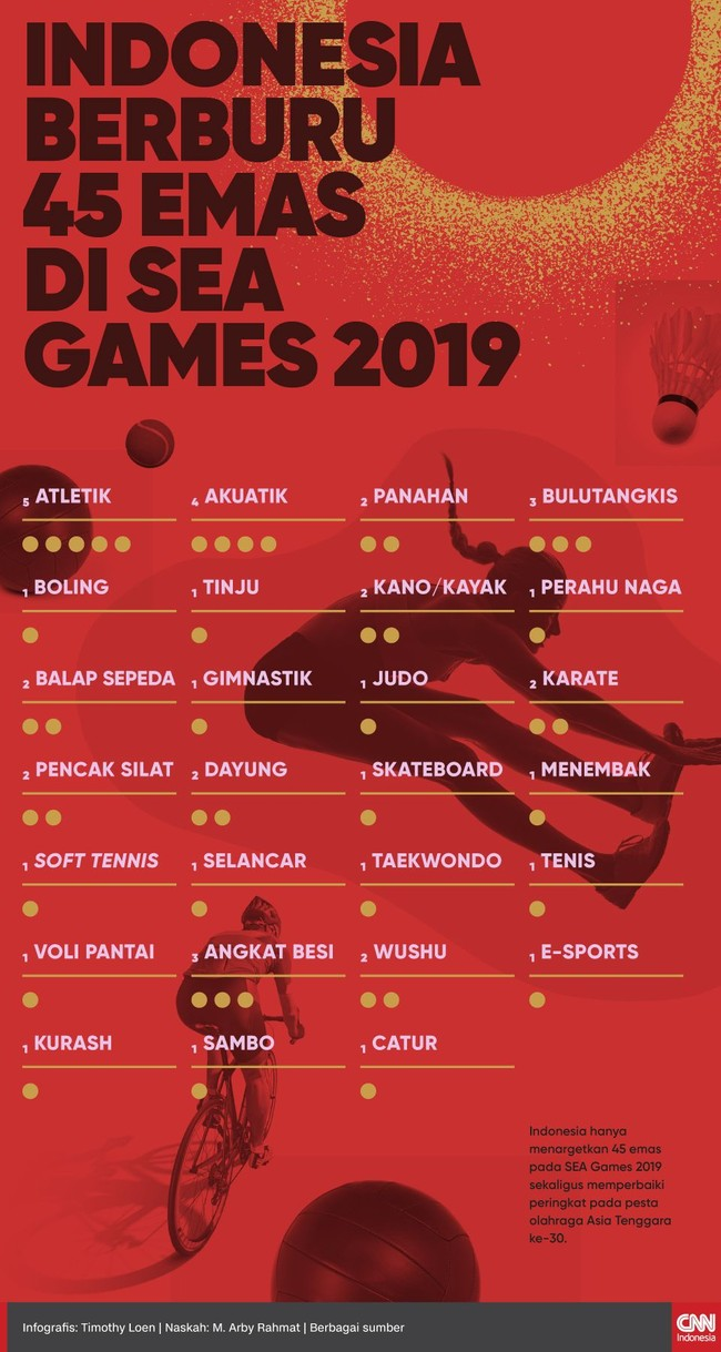 INFOGRAFIS: Indonesia Berburu 45 Emas di SEA Games 2019