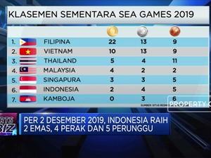 Klasemen Sementara Sea Games 2019