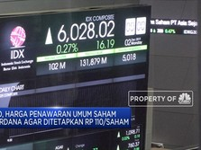 Asia Sejahtera Mina Resmi Melantai di BEI