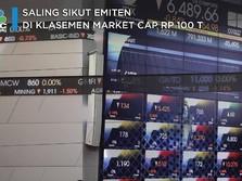 Saling Sikut Emiten di Klasemen Market Cap Rp 100 T