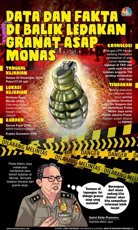 Data & Fakta di Balik Ledakan Granat Asap di Monas