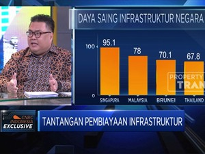 IIF Sebut Pentingnya Hedging Pembiayaan Proyek Infrastruktur