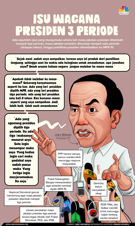 Jokowi menilai wacana amandemen UUD 1945 melebar ke mana-mana.