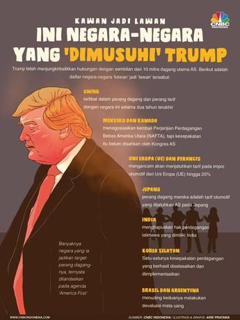 Dulu Kawan, Kini Lawan: Ini 'Musuh' Baru Donald Trump