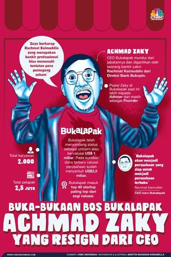 Resign sebagai CEO, Ini Prestasi Achmad Zaky di Bukalapak