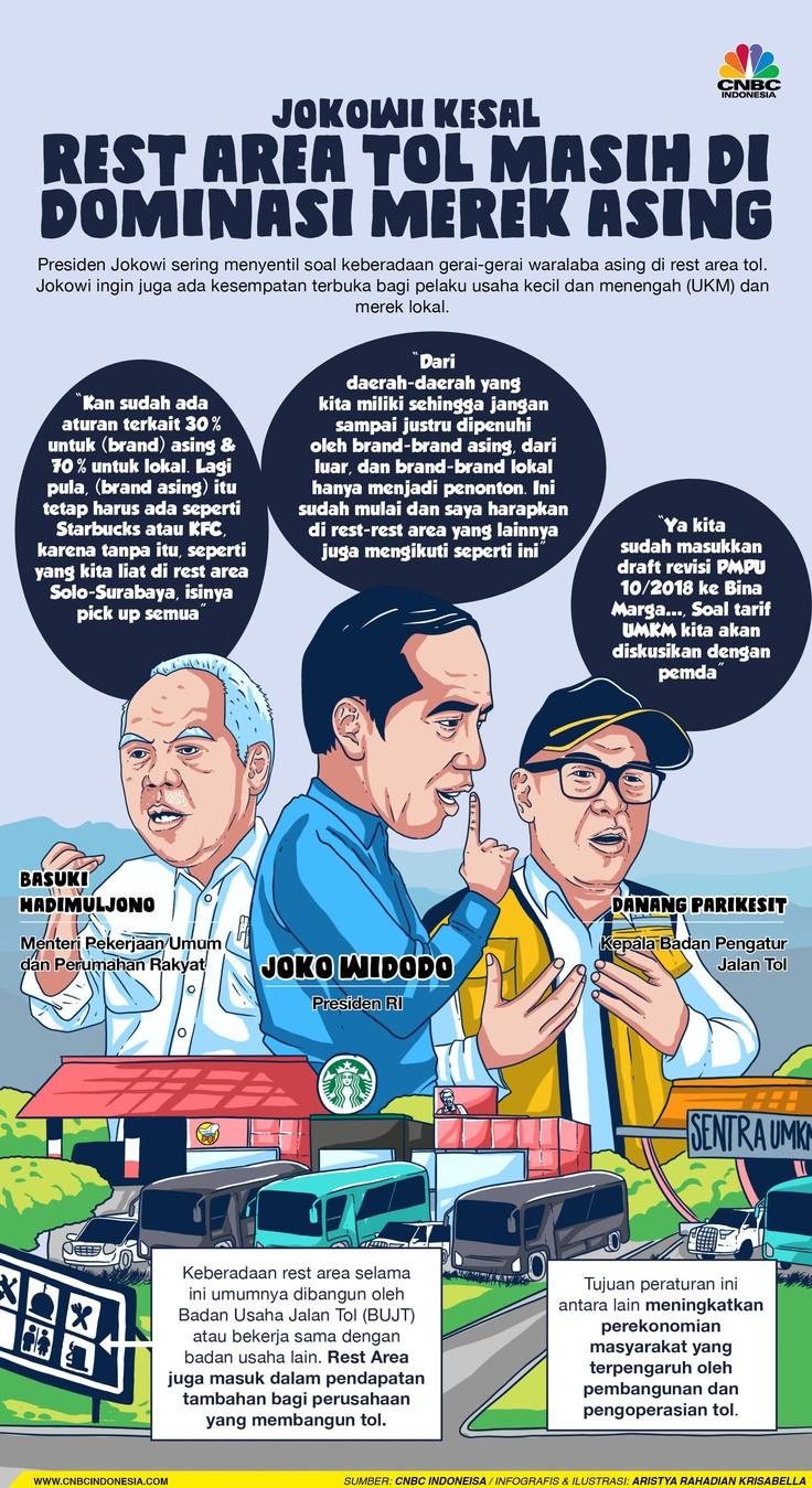 Presiden Jokowi sering menyentil soal keberadaan gerai-gerai waralaba asing di rest area tol